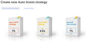 Mintos ny Auto Invest strategi