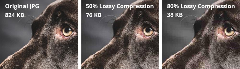 Lossy Compression Ratios