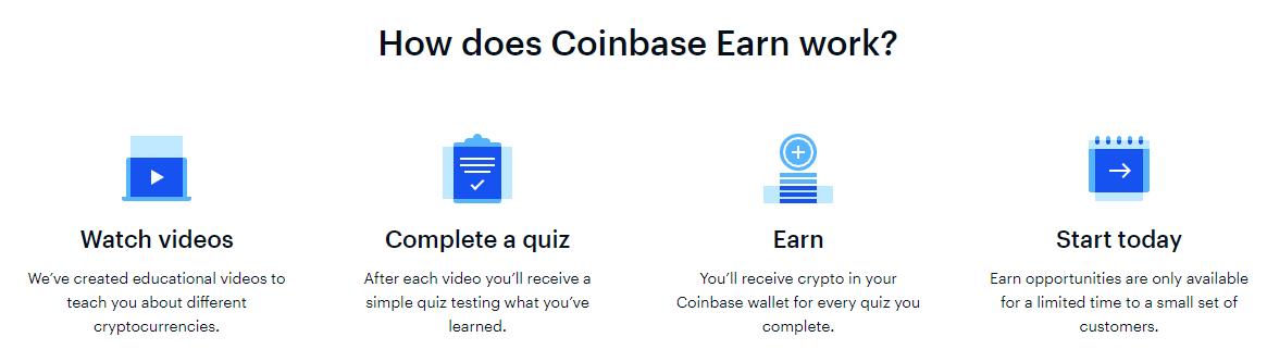 Hvordan virker Coinbase Earn